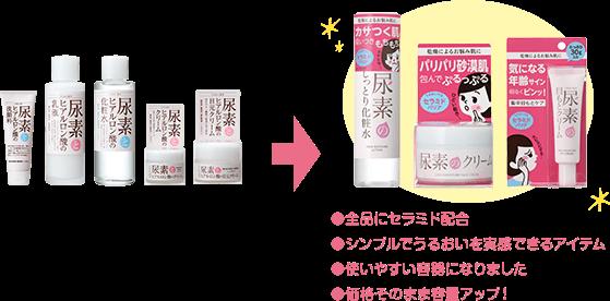 Ishizawa Sukoyaka Suhada Urea Moisture